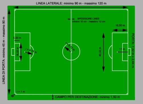 Dimensioni Campo Calcio Dimensioni Campi Sportivi