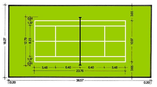 Dimensioni tennis dimensioni campi sportivi - Dimensioni della porta da calcio ...