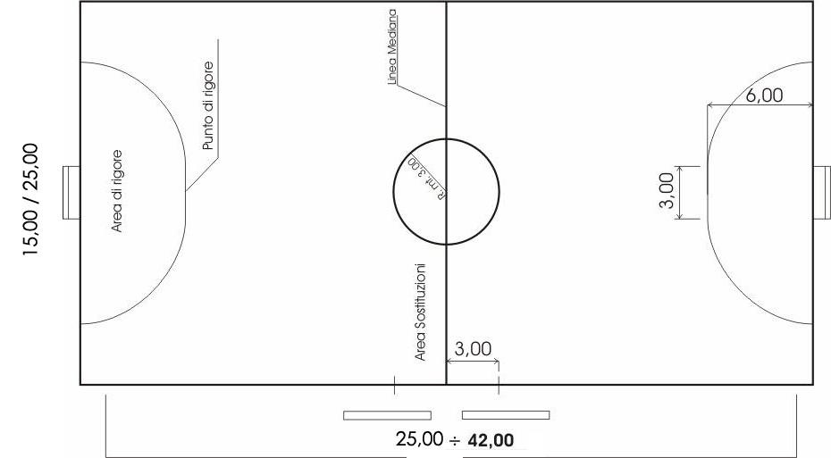 Dimensioni calcetto dimensioni campi sportivi - Dimensioni della porta da calcio ...